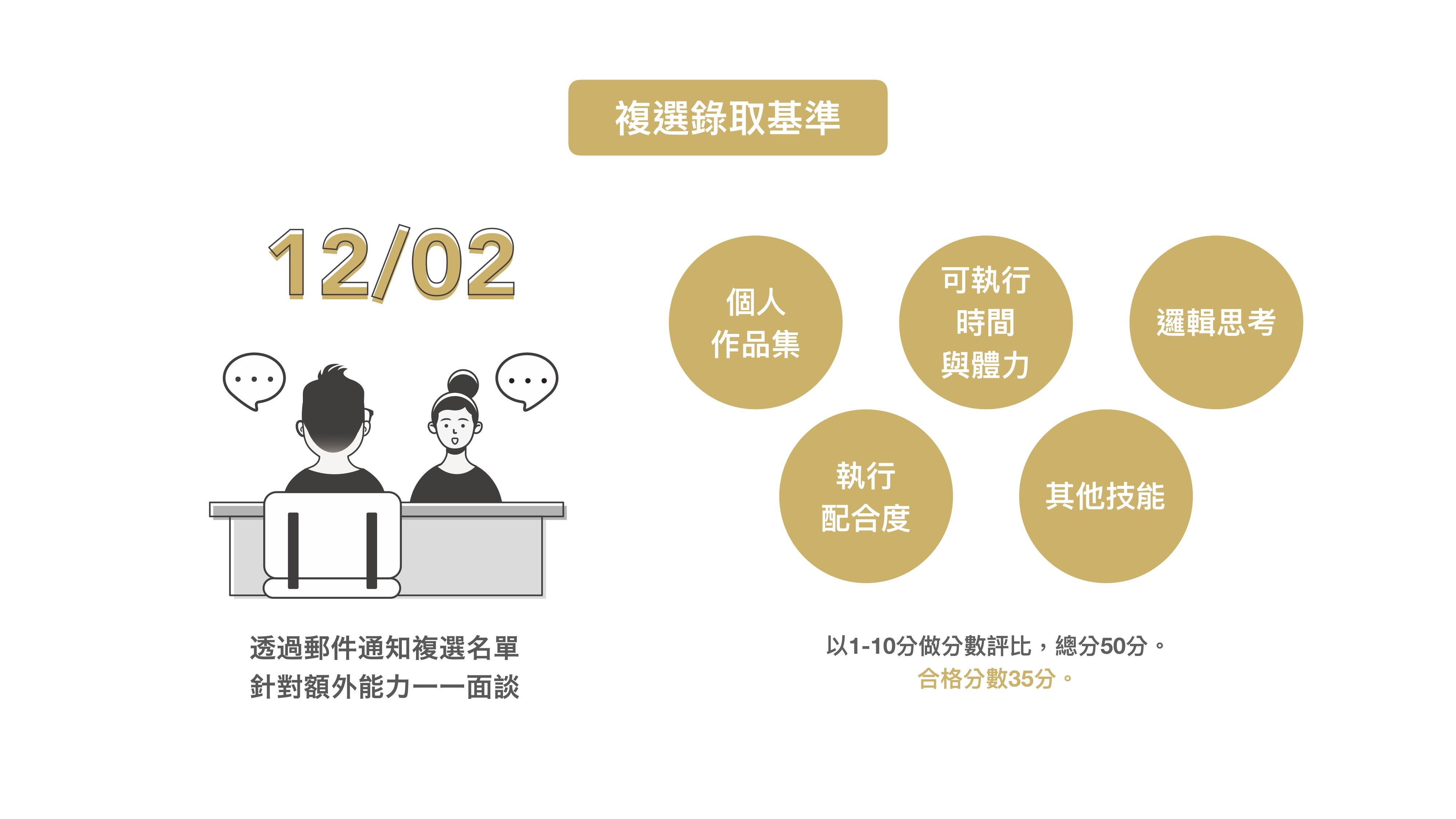2020 接案新制交流會官網內容7