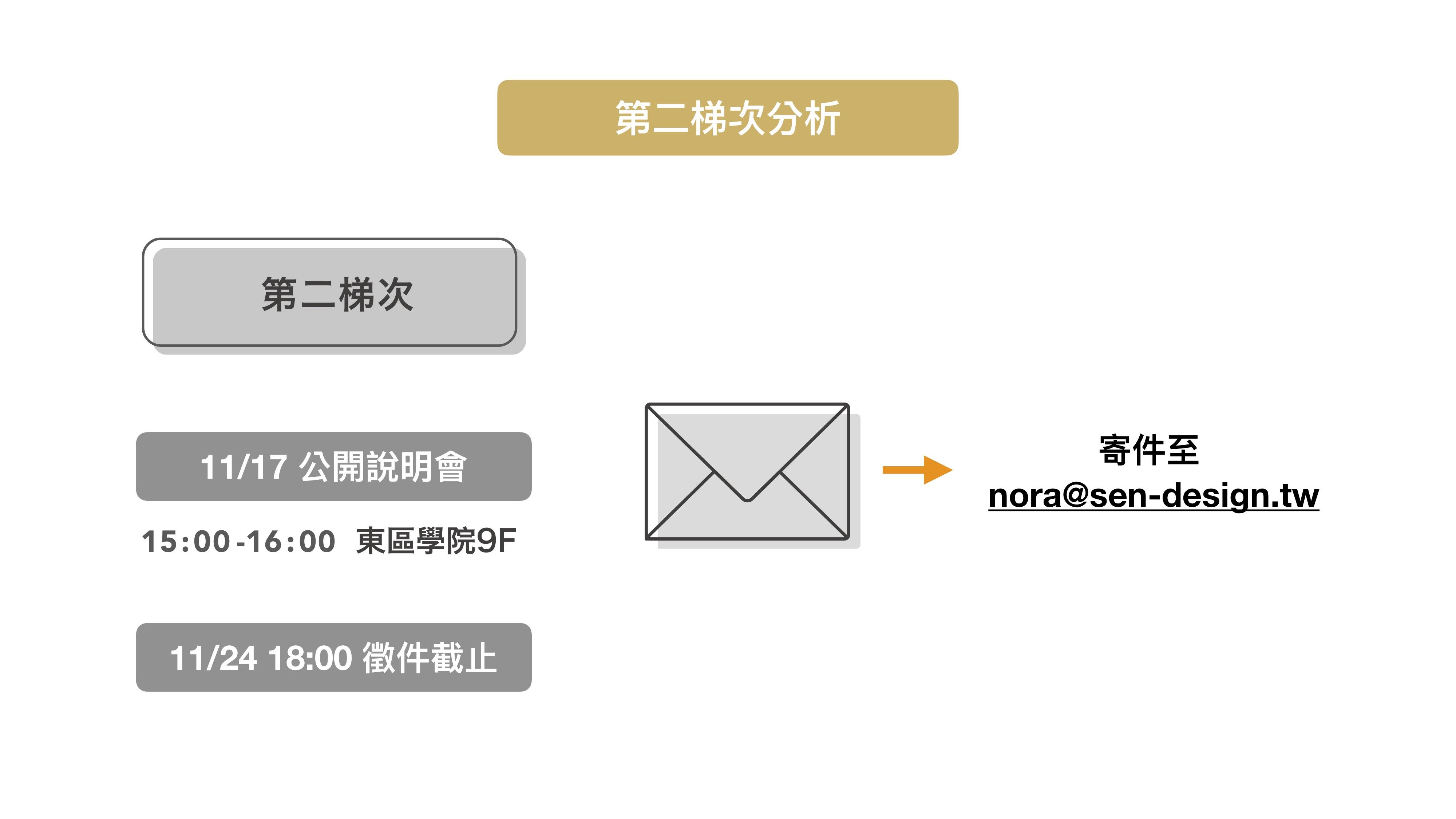 2020 接案新制交流會官網內容3