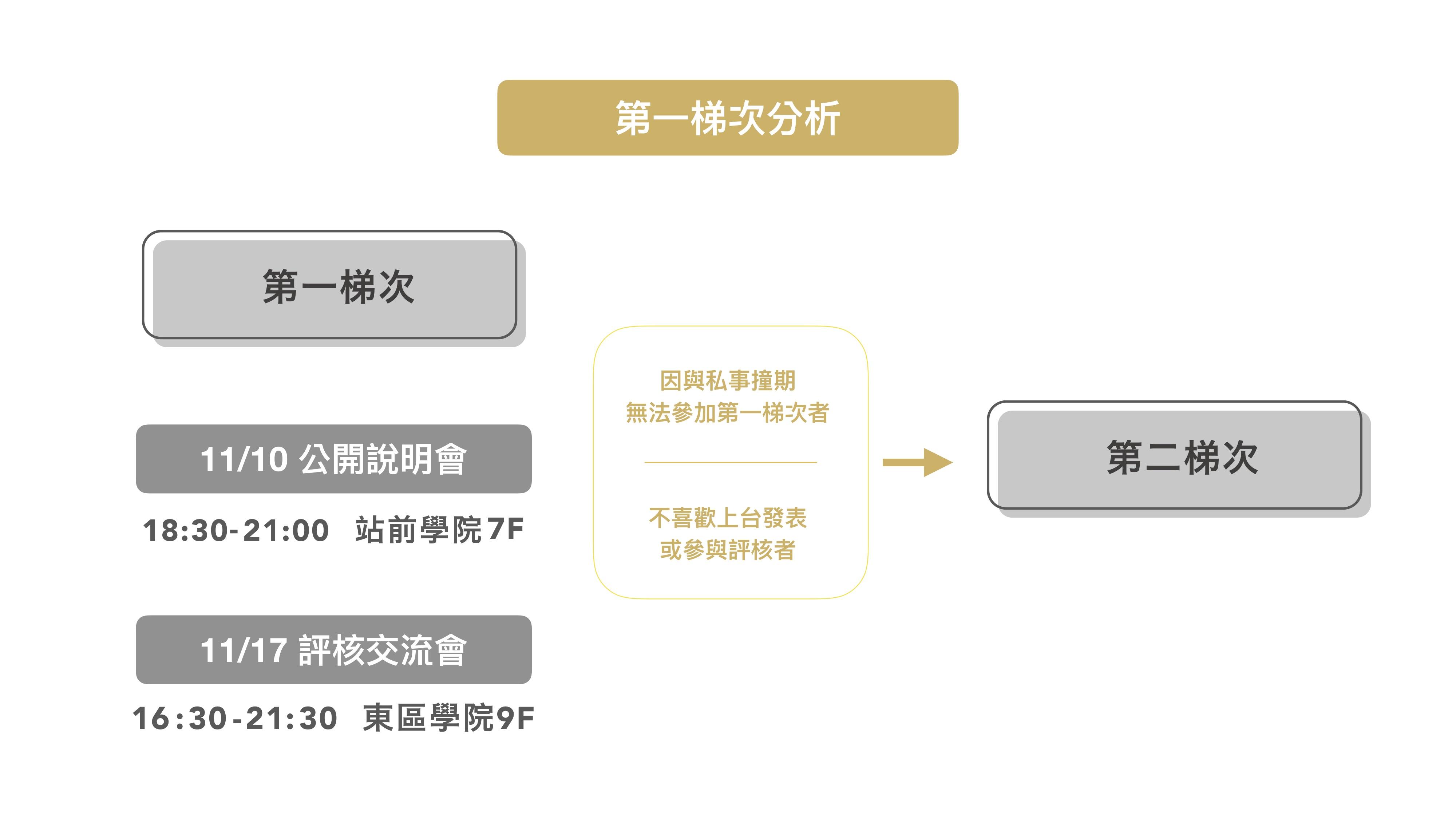 2020 接案新制交流會官網內容2